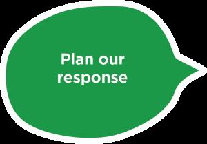 Plan our response speech bubble